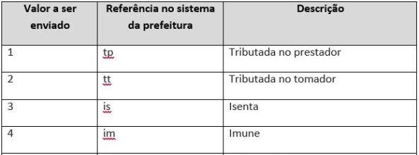 naturezadeoperacao1