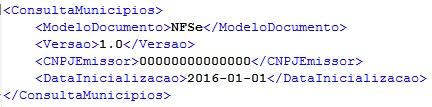 Data de inicialização